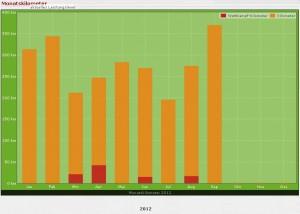 Analysiert mit Runalyze (www.runalyze.de)